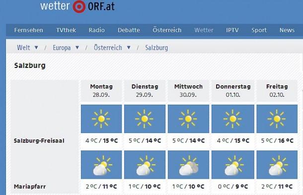 Wetter 5-Tagesprognosse auf ORF.at