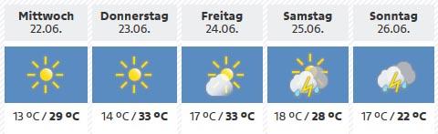 Wetterkarte ORF für Salzburg, 21. Juni 2016