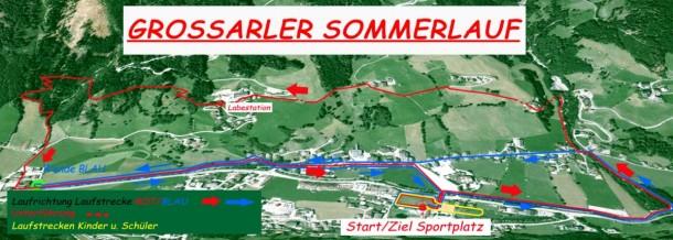 Streckenverlauf Großarler Sommerlauf
